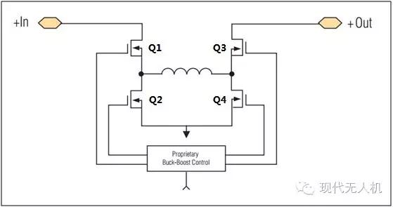 图8:ZVS降压-升压   PRM在固定开关频率下工作,通常为1 MHz(最大值为1.5 MHz),它还具有提高输出功率的并联能力。ZVS降压-升压开关顺序是相同的,无论它是降压还是升压。   ZVS降压-升压拓扑结构有四级。   - Q1和Q4导通可在变压器内储存能量,然后藉由Q3进行ZVS转变   - Q1和Q3导通可提供从输入到输出的路径,然后藉由Q2进行ZVS转变   - Q2和Q3导通可进入自由轮转级,然后藉由Q4进行ZVS转变   - 在钳制阶段Q2和Q4导通,可藉由Q1进行ZVS转变